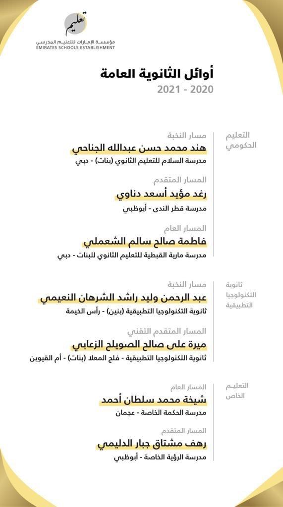 أسماء أوائل الثانوية العامة في الإمارات